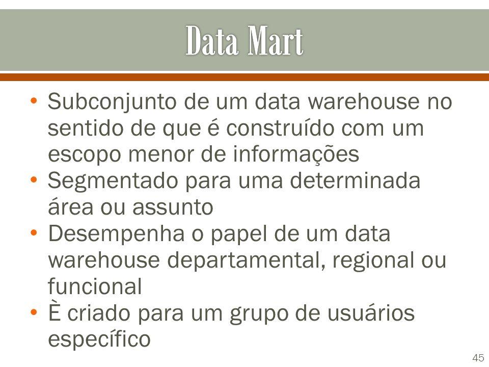 Subconjunto de um data warehouse no sentido de que é construído com um escopo menor de informações Segmentado para uma determinada área ou assunto Des