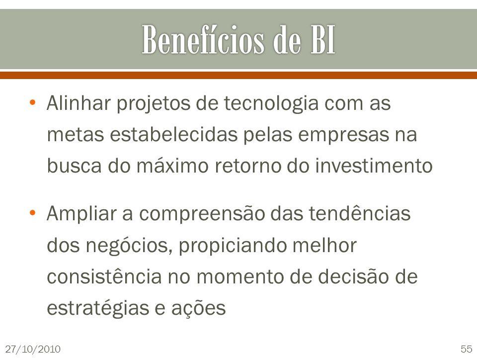 Alinhar projetos de tecnologia com as metas estabelecidas pelas empresas na busca do máximo retorno do investimento Ampliar a compreensão das tendênci