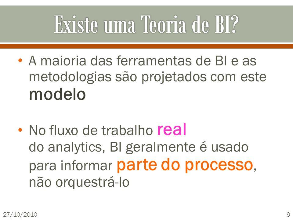 A maioria das ferramentas de BI e as metodologias são projetados com este modelo No fluxo de trabalho real do analytics, BI geralmente é usado para in