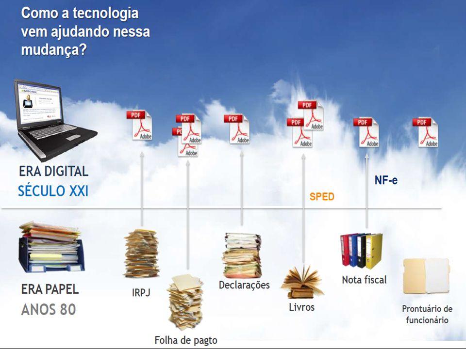De onde surgiu.O Brasil é pioneiro em NF-e.