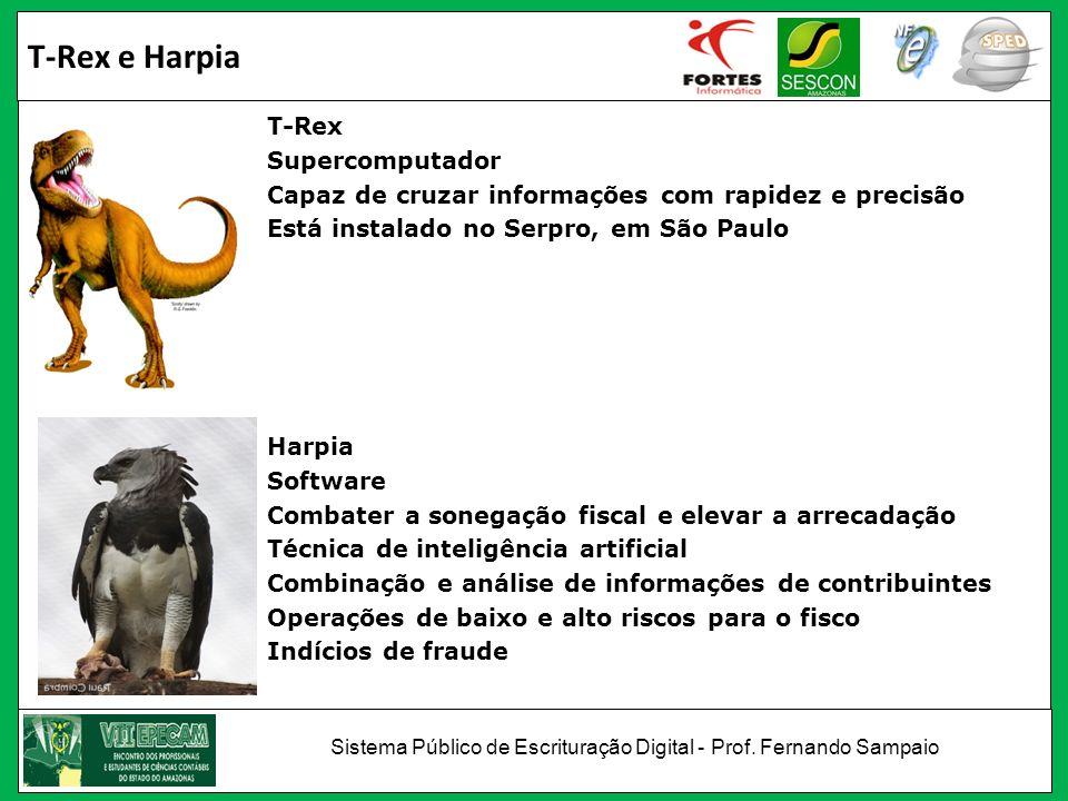 T-Rex e Harpia T-Rex Supercomputador Capaz de cruzar informações com rapidez e precisão Está instalado no Serpro, em São Paulo Harpia Software Combate