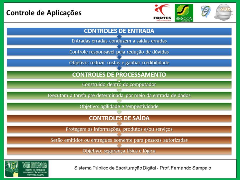 Controle de Aplicações Objetivo: segurança física e lógica Serão emitidos ou entregues somente para pessoas autorizadas Protegem as informações, produ