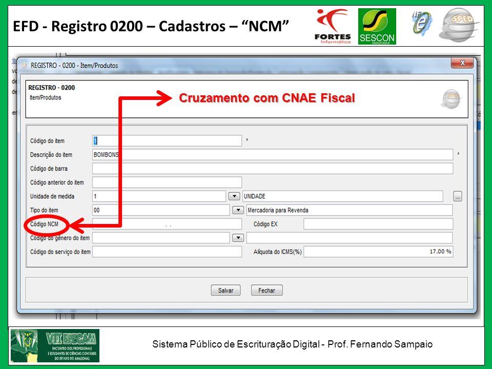 EFD - Registro 0200 – Cadastros – NCM Cruzamento com CNAE Fiscal Sistema Público de Escrituração Digital - Prof. Fernando Sampaio