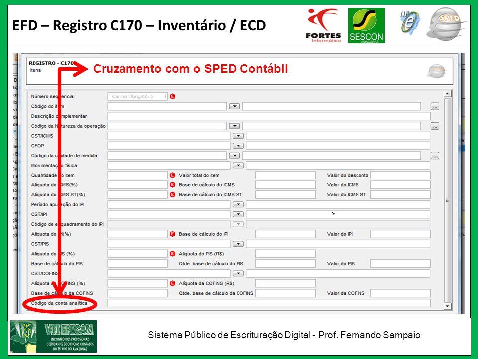 EFD – Registro C460 – Adquirente no ECF Sistema Público de Escrituração Digital - Prof.