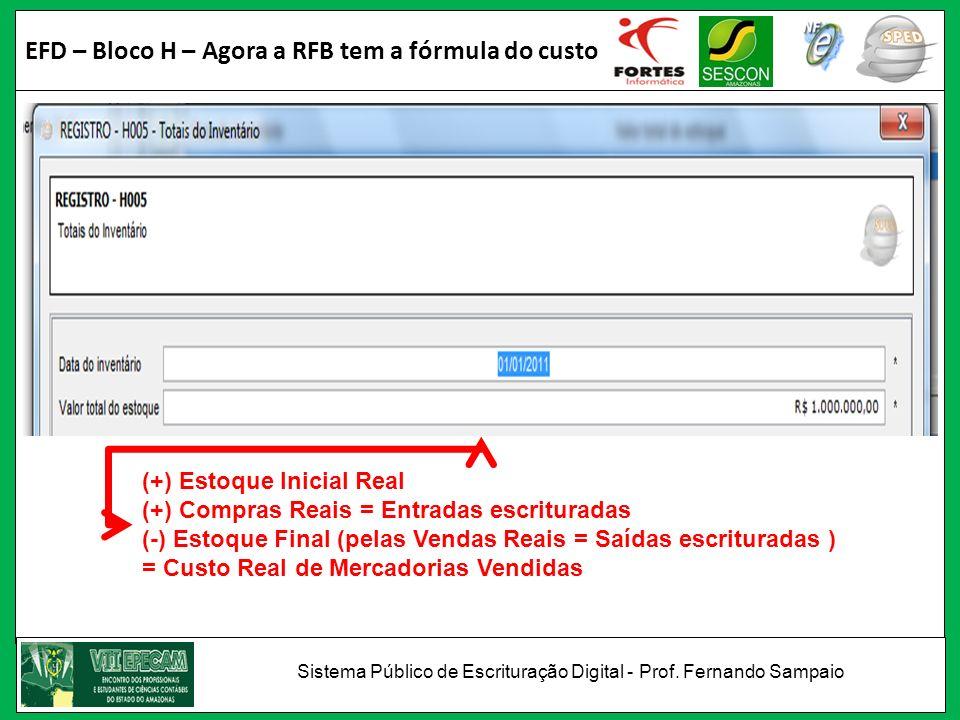 EFD – Bloco H – Agora a RFB tem a fórmula do custo (+) Estoque Inicial Real (+) Compras Reais = Entradas escrituradas (-) Estoque Final (pelas Vendas