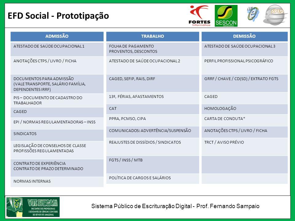 EFD Social - Prototipação ADMISSÃO ATESTADO DE SAÚDE OCUPACIONAL 1 ANOTAÇÕES CTPS / LIVRO / FICHA DOCUMENTOS PARA ADMISSÃO (VALE TRANSPORTE, SALÁRIO F