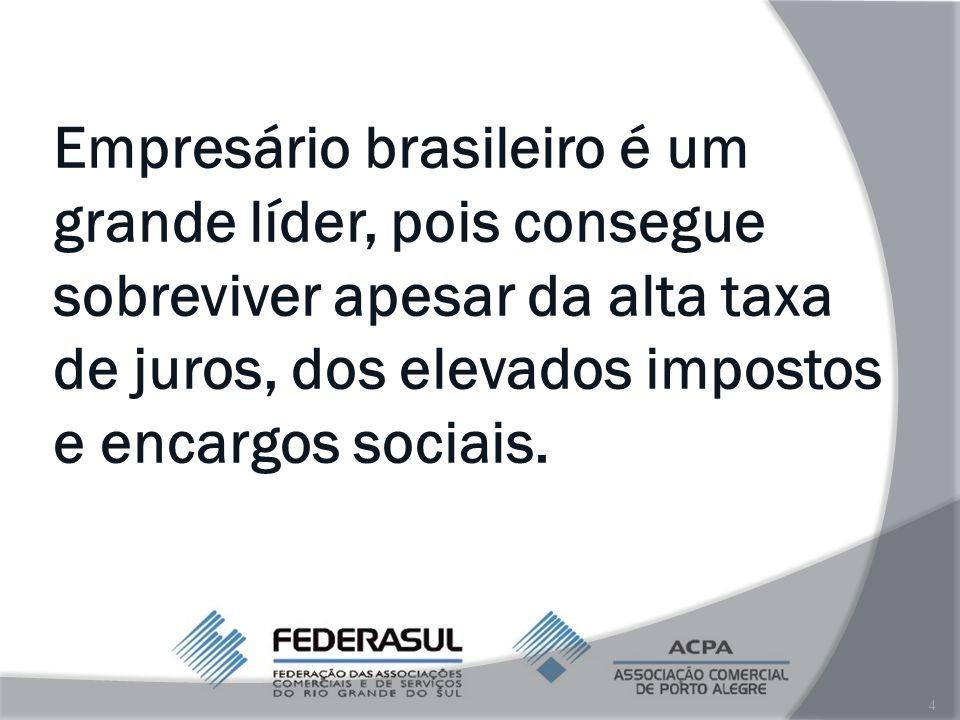Associativismo de Resultados O QUE UM CONSELHO DE DESENVOLVIMENTO PODE FAZER.