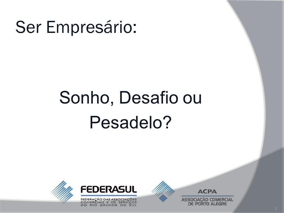 Problemas Pessoais Problemas de saúde, particulares, com sócios, de sucessão e a criminalidade prejudicam o negócio.