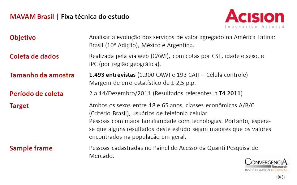 MAVAM Brasil | Fixa técnica do estudo 10/31 Objetivo Analisar a evolução dos serviços de valor agregado na América Latina: Brasil (10ª Adição), México e Argentina.