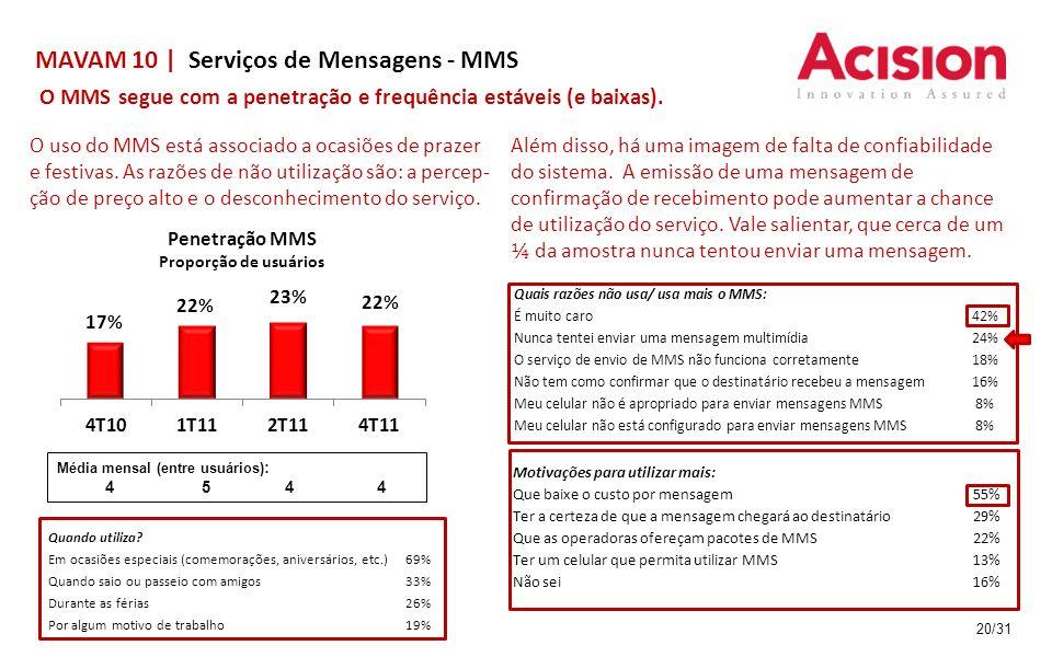 MAVAM 10 | Serviços de Mensagens - MMS O MMS segue com a penetração e frequência estáveis (e baixas). Quais razões não usa/ usa mais o MMS: É muito ca