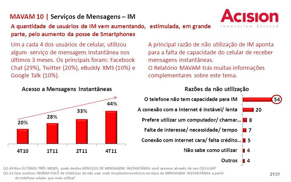MAVAM 10 | Serviços de Mensagens – IM 21/31 A quantidade de usuários de IM vem aumentando, estimulada, em grande parte, pelo aumento da posse de Smart