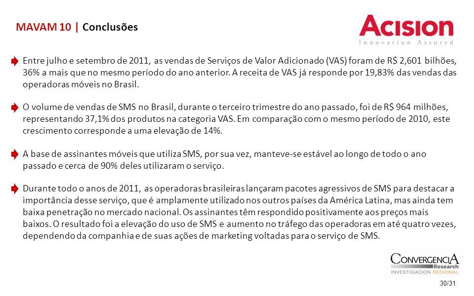 30/31 MAVAM 10 | Conclusões Entre julho e setembro de 2011, as vendas de Serviços de Valor Adicionado (VAS) foram de R$ 2,601 bilhões, 36% a mais que