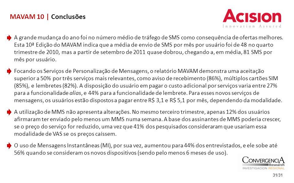 31/31 MAVAM 10 | Conclusões A grande mudança do ano foi no número médio de tráfego de SMS como consequência de ofertas melhores. Esta 10ª Edição do MA