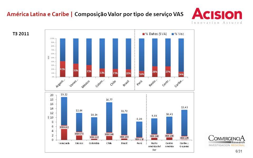 América Latina e Caribe | Composição Valor por tipo de serviço VAS T3 2011 6/31