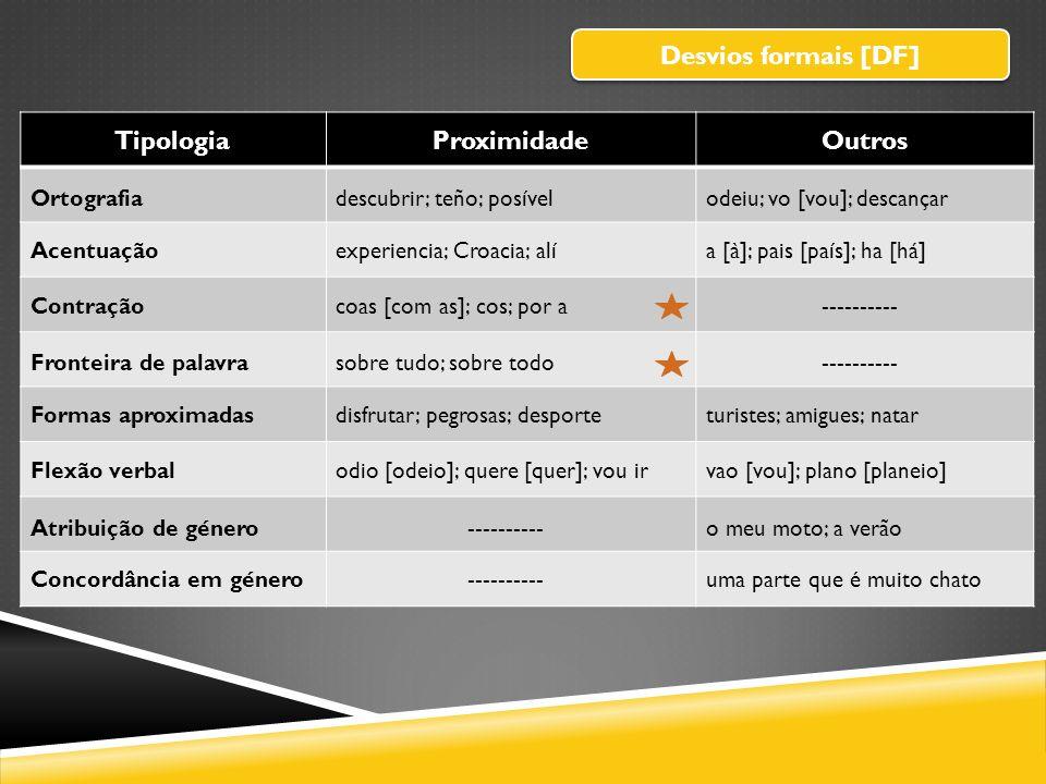 Desvios formais [DF] TipologiaProximidadeOutros Ortografia Acentuação Contração Fronteira de palavra Flexão verbal Formas aproximadas Atribuição de gé