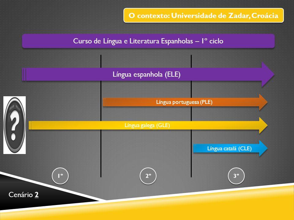 Curso de Língua e Literatura Espanholas – 1º ciclo Língua espanhola (ELE) 1º 3º 2º (PLE) Língua galega (GLE) Língua catalã (CLE) Cenário 3
