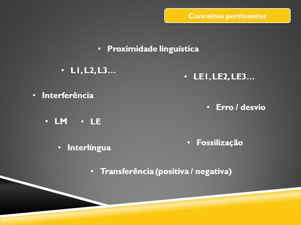 Conceitos pertinentes LM LE L1, L2, L3… LE1, LE2, LE3… Erro / desvio Proximidade linguística Fossilização Interlíngua Interferência Transferência (pos