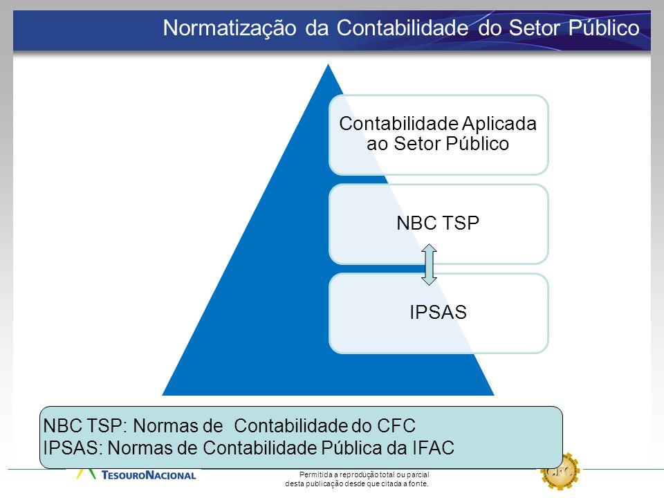 Permitida a reprodução total ou parcial desta publicação desde que citada a fonte. NBC TSP: Normas de Contabilidade do CFC IPSAS: Normas de Contabilid