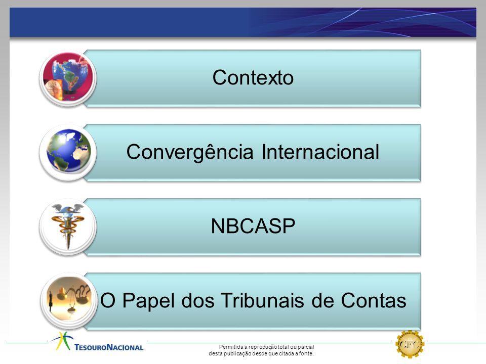 T RADUÇÃO T RADUÇÃO R EVISADA T RADUÇÃO R EENVIADA T RADUÇÃO (V1) V ALIDADA T RADUÇÃO (V2) D IVULGADA NBCASP C ONVERGIDA Mapa de Processo da Convergência