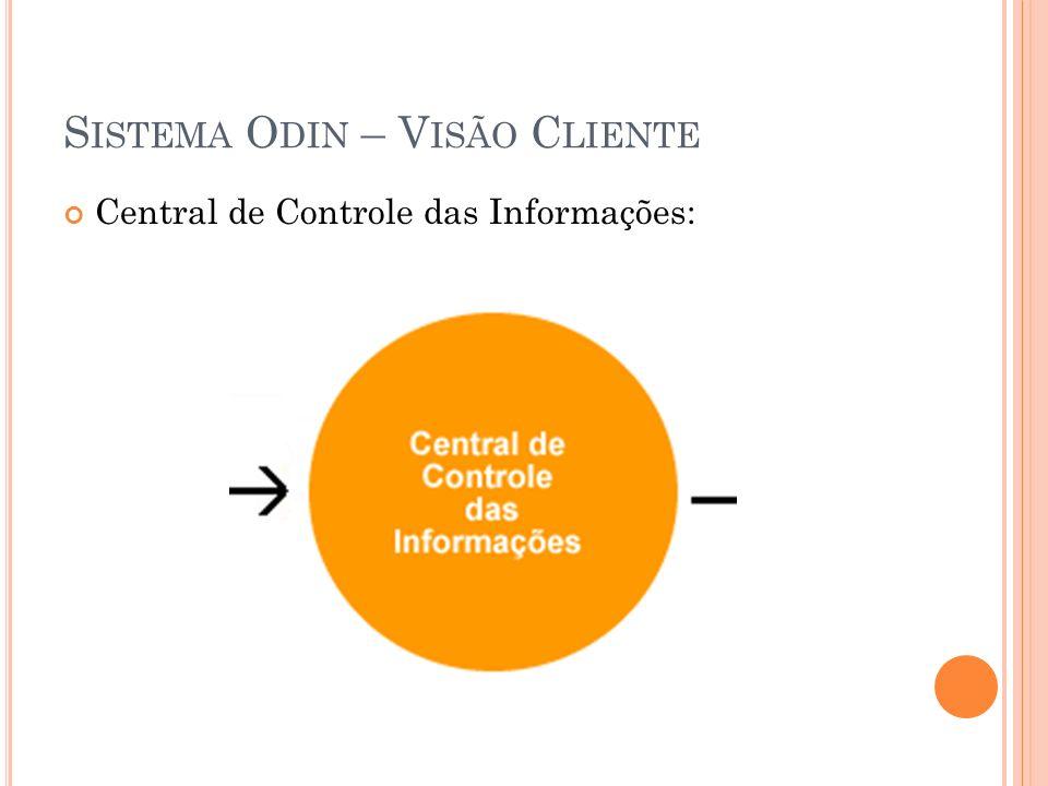 S ISTEMA O DIN – V ISÃO C LIENTE Central de Controle das Informações: