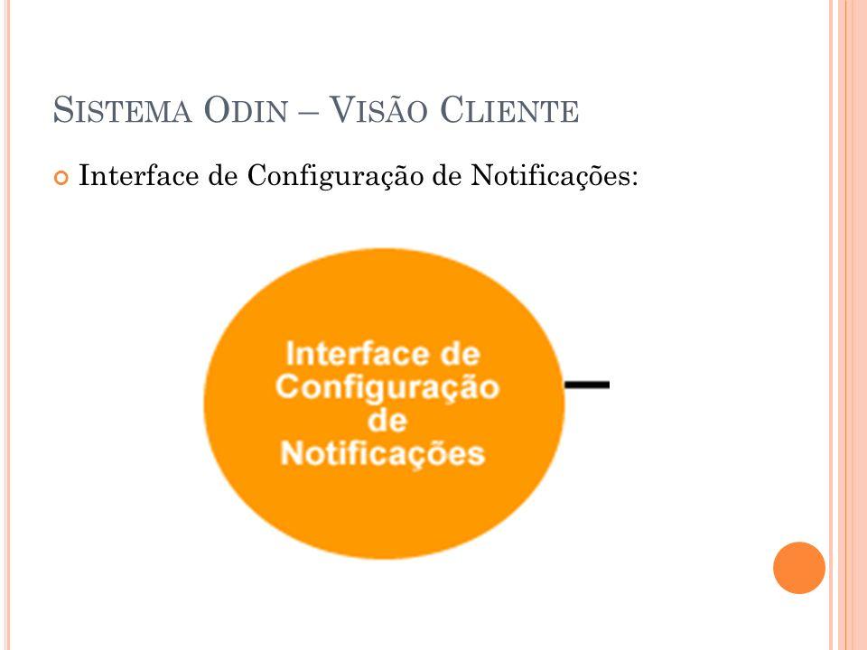 S ISTEMA O DIN – V ISÃO C LIENTE Interface de Configuração de Notificações: