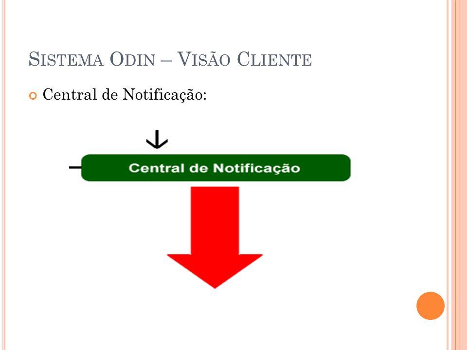 S ISTEMA O DIN – V ISÃO C LIENTE Central de Notificação: