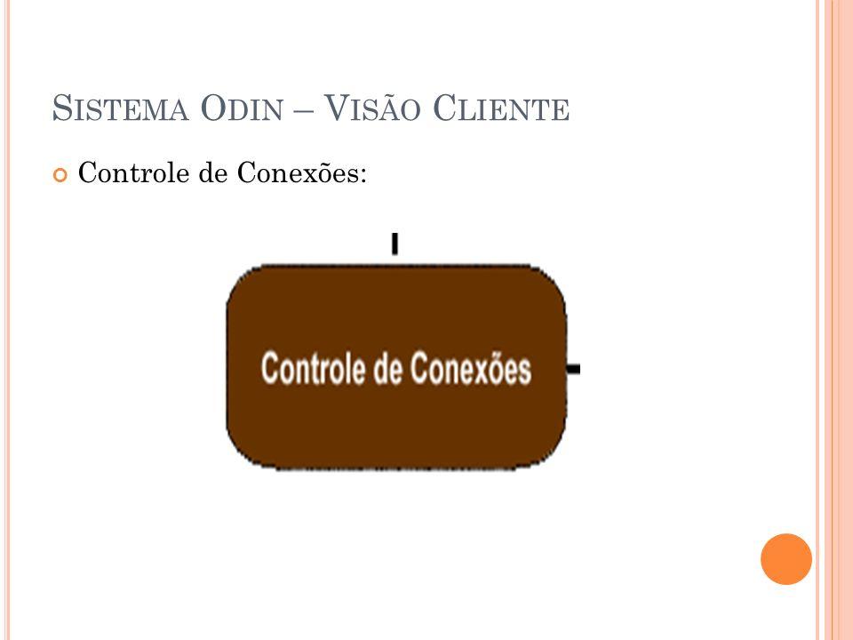 S ISTEMA O DIN – V ISÃO C LIENTE Controle de Conexões: