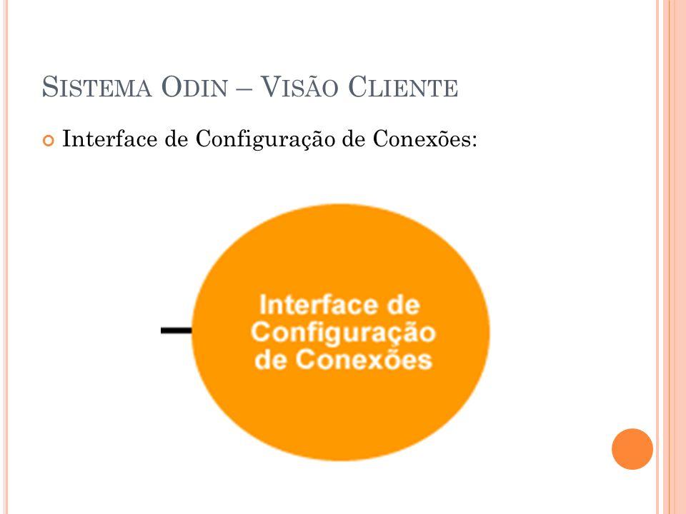 S ISTEMA O DIN – V ISÃO C LIENTE Interface de Configuração de Conexões: