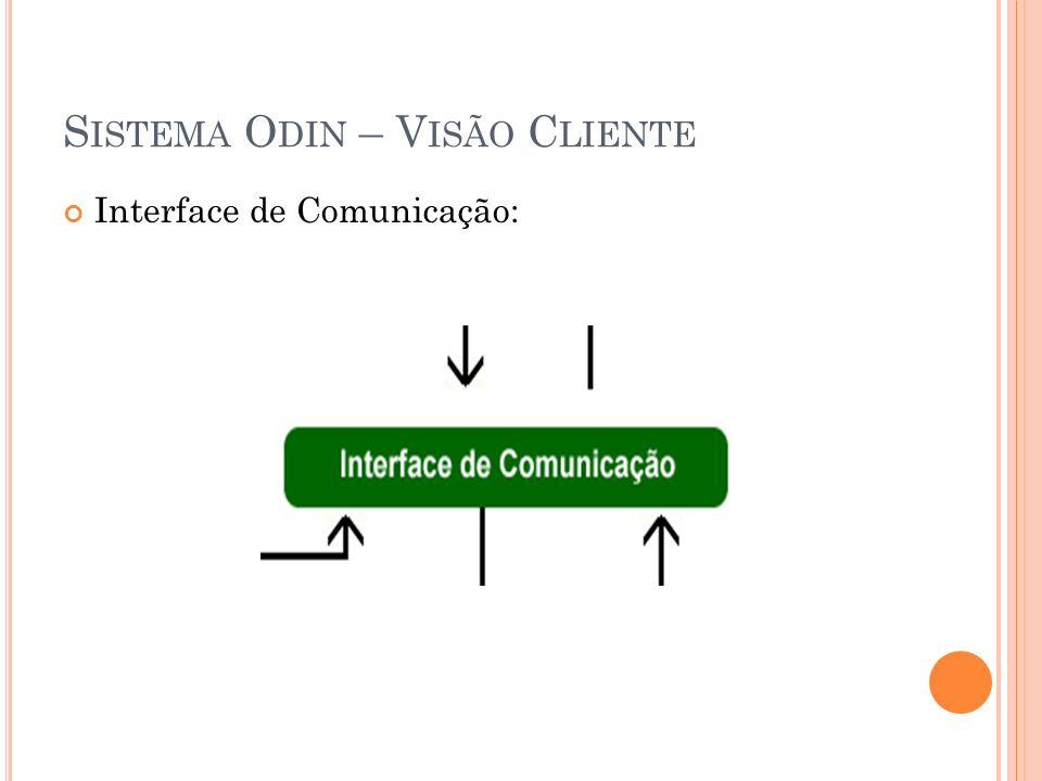 S ISTEMA O DIN – V ISÃO C LIENTE Interface de Comunicação:
