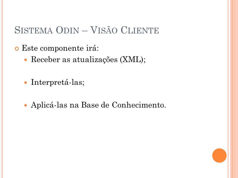 S ISTEMA O DIN – V ISÃO C LIENTE Este componente irá: Receber as atualizações (XML); Interpretá-las; Aplicá-las na Base de Conhecimento.
