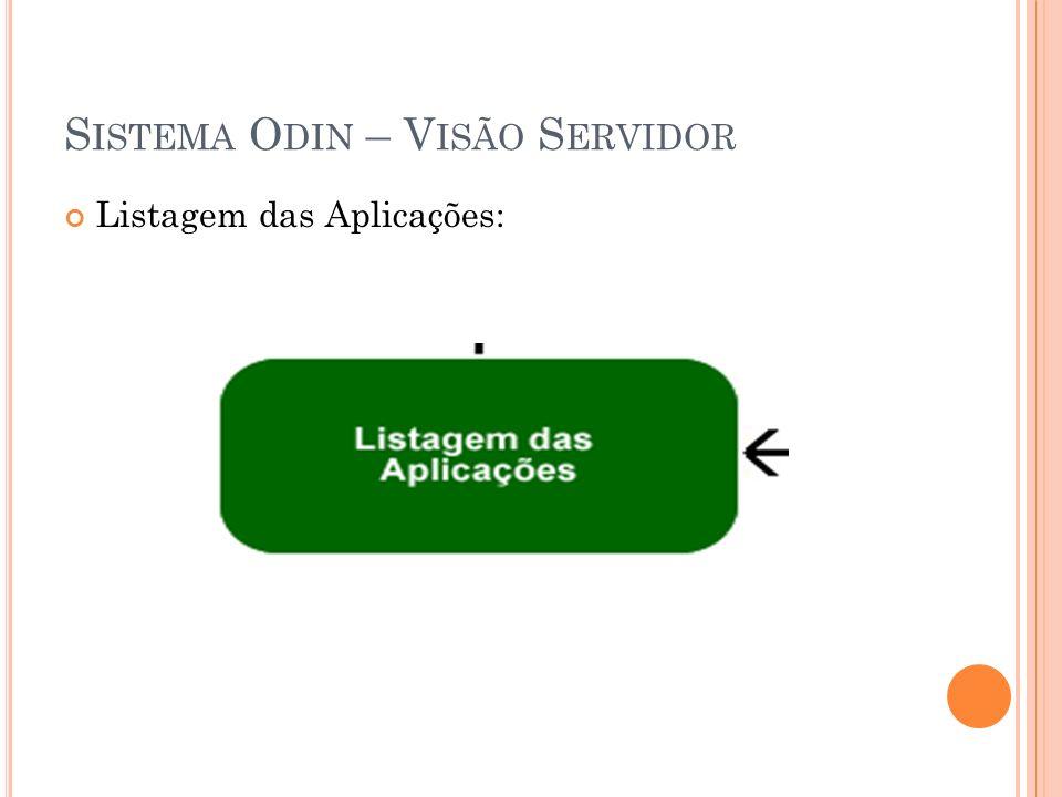 S ISTEMA O DIN – V ISÃO S ERVIDOR Listagem das Aplicações:
