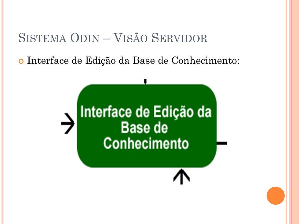 S ISTEMA O DIN – V ISÃO S ERVIDOR Interface de Edição da Base de Conhecimento: