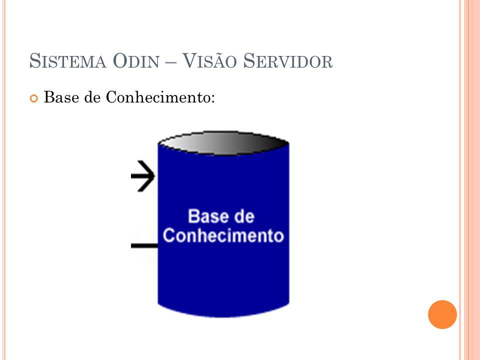 S ISTEMA O DIN – V ISÃO S ERVIDOR Base de Conhecimento: