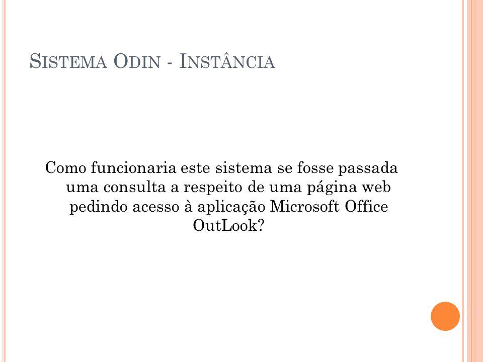 S ISTEMA O DIN - I NSTÂNCIA Como funcionaria este sistema se fosse passada uma consulta a respeito de uma página web pedindo acesso à aplicação Microsoft Office OutLook