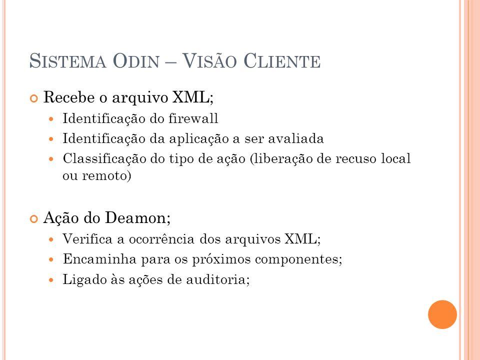 S ISTEMA O DIN – V ISÃO C LIENTE Recebe o arquivo XML; Identificação do firewall Identificação da aplicação a ser avaliada Classificação do tipo de ação (liberação de recuso local ou remoto) Ação do Deamon; Verifica a ocorrência dos arquivos XML; Encaminha para os próximos componentes; Ligado às ações de auditoria;