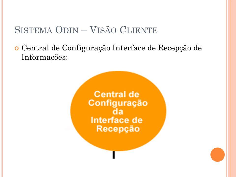 S ISTEMA O DIN – V ISÃO C LIENTE Central de Configuração Interface de Recepção de Informações: