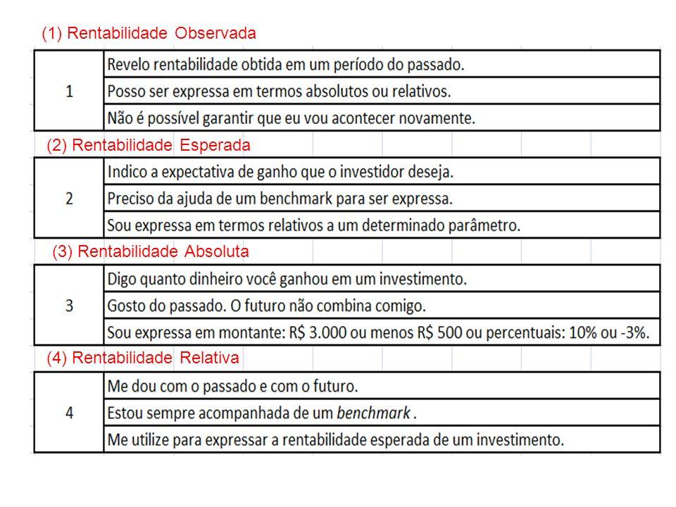(1) Rentabilidade Observada (2) Rentabilidade Esperada (3) Rentabilidade Absoluta (4) Rentabilidade Relativa