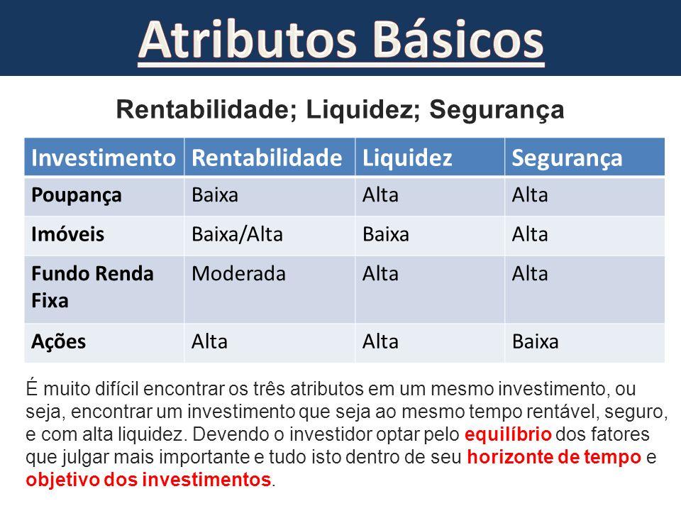 Rentabilidade; Liquidez; Segurança InvestimentoRentabilidadeLiquidezSegurança PoupançaBaixaAlta ImóveisBaixa/AltaBaixaAlta Fundo Renda Fixa ModeradaAl