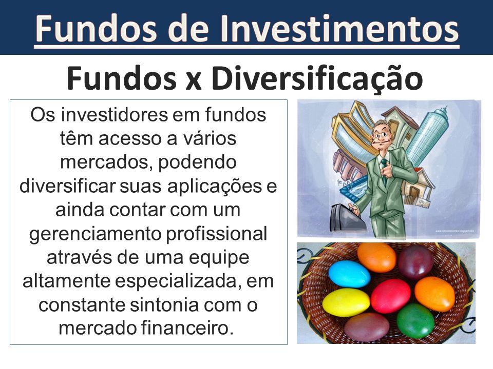 Fundos x Diversificação Os investidores em fundos têm acesso a vários mercados, podendo diversificar suas aplicações e ainda contar com um gerenciamen