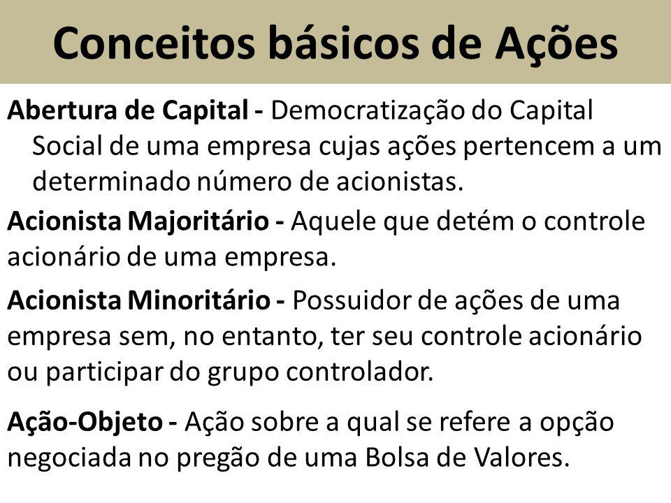 Conceitos básicos de Ações Abertura de Capital - Democratização do Capital Social de uma empresa cujas ações pertencem a um determinado número de acio