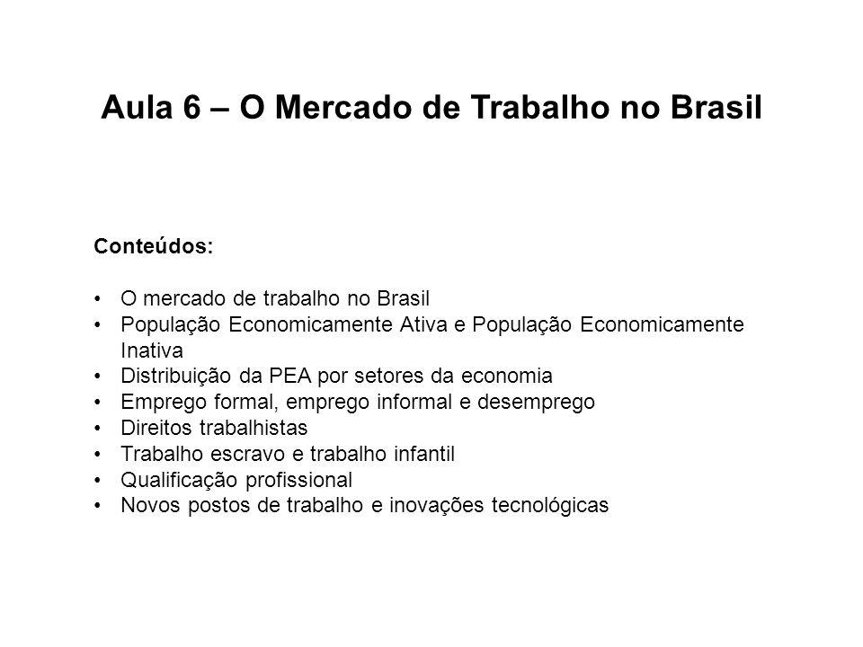 Aula 6 – O Mercado de Trabalho no Brasil Conteúdos: O mercado de trabalho no Brasil População Economicamente Ativa e População Economicamente Inativa