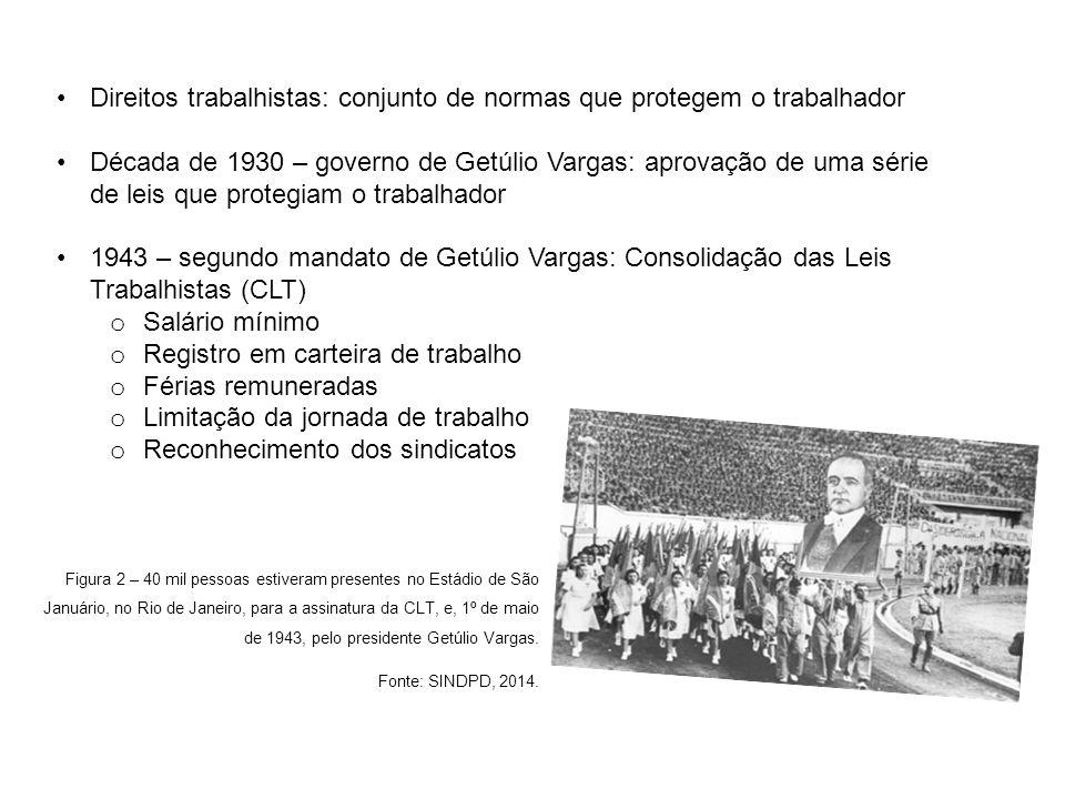Direitos trabalhistas: conjunto de normas que protegem o trabalhador Década de 1930 – governo de Getúlio Vargas: aprovação de uma série de leis que pr