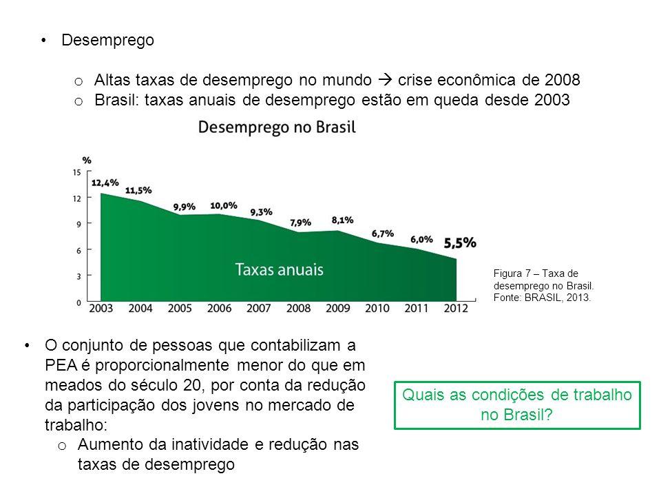 Quais as condições de trabalho no Brasil? Desemprego o Altas taxas de desemprego no mundo crise econômica de 2008 o Brasil: taxas anuais de desemprego