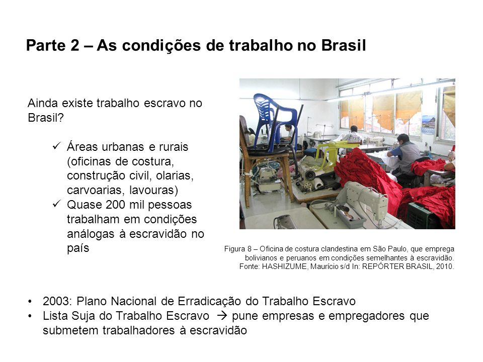 Parte 2 – As condições de trabalho no Brasil 2003: Plano Nacional de Erradicação do Trabalho Escravo Lista Suja do Trabalho Escravo pune empresas e em