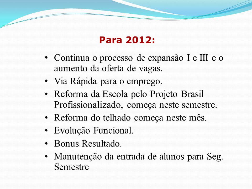 Para 2012: Continua o processo de expansão I e III e o aumento da oferta de vagas.