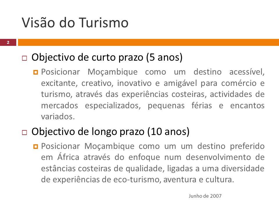 Junho de 2007 3 A Républica de Moçambique