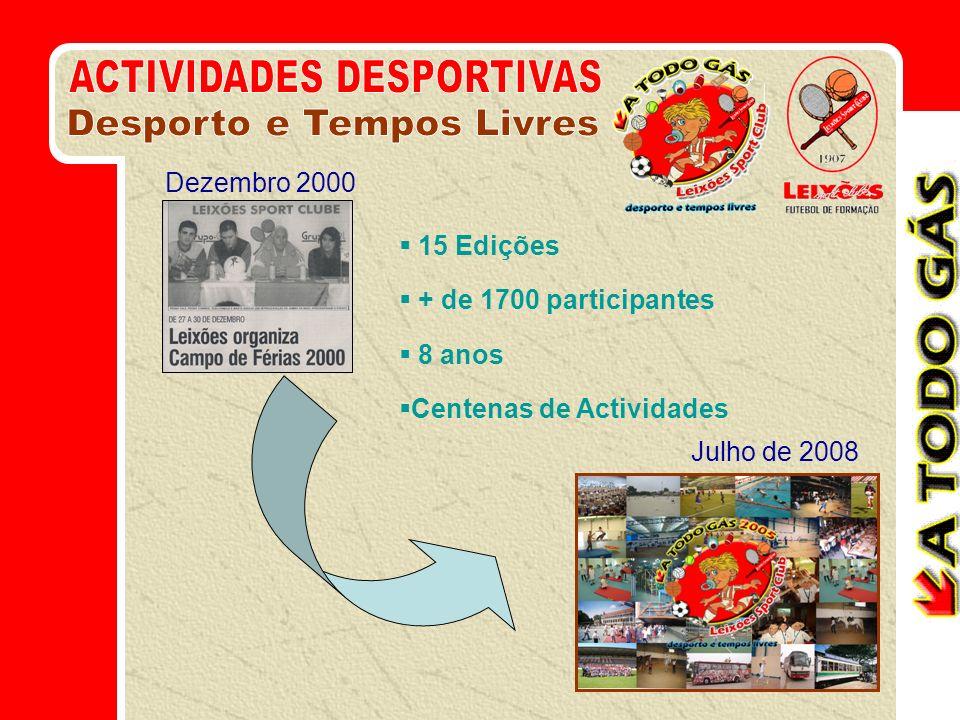 Dezembro 2000 15 Edições + de 1700 participantes 8 anos Centenas de Actividades Julho de 2008