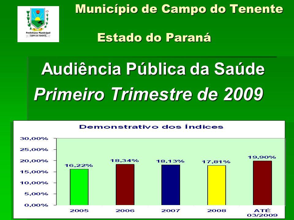 Audiência Pública da Saúde Audiência Pública da Saúde Primeiro Trimestre de 2009 Primeiro Trimestre de 2009 Município de Campo do Tenente Estado do Paraná Município de Campo do Tenente Estado do Paraná