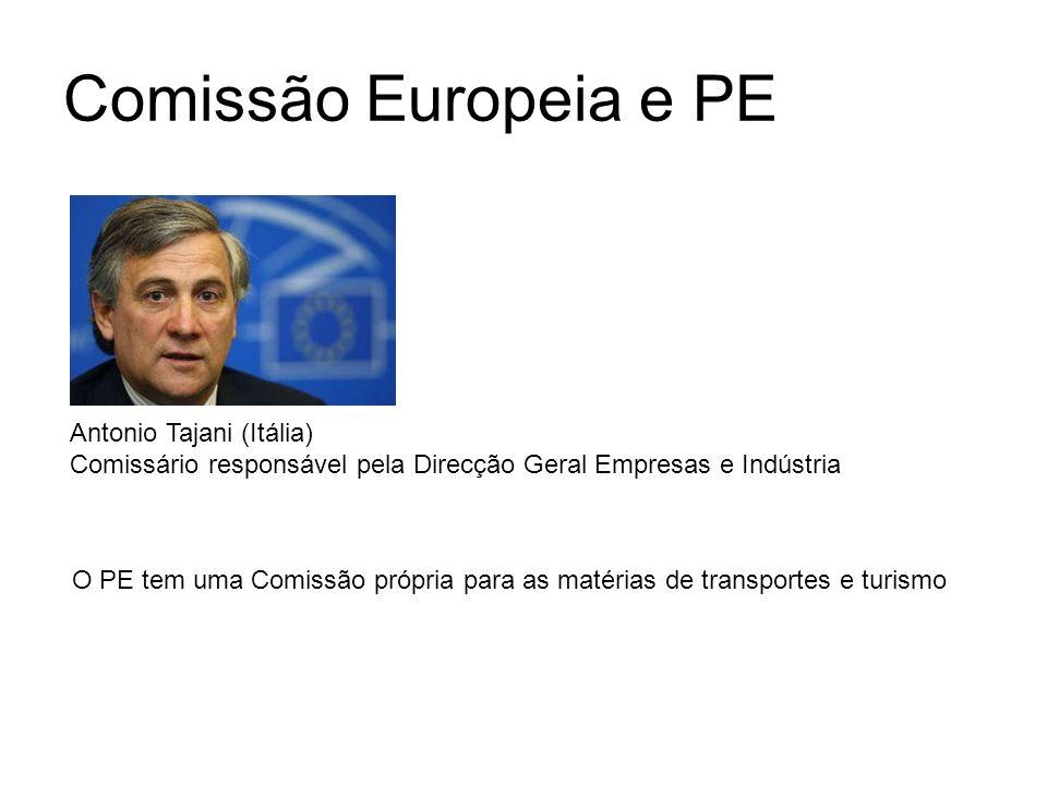 Comissão Europeia e PE Antonio Tajani (Itália) Comissário responsável pela Direcção Geral Empresas e Indústria O PE tem uma Comissão própria para as m