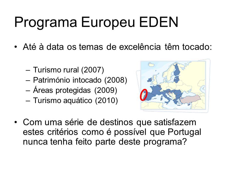 Programa Europeu EDEN Até à data os temas de excelência têm tocado: –Turismo rural (2007) –Património intocado (2008) –Áreas protegidas (2009) –Turism